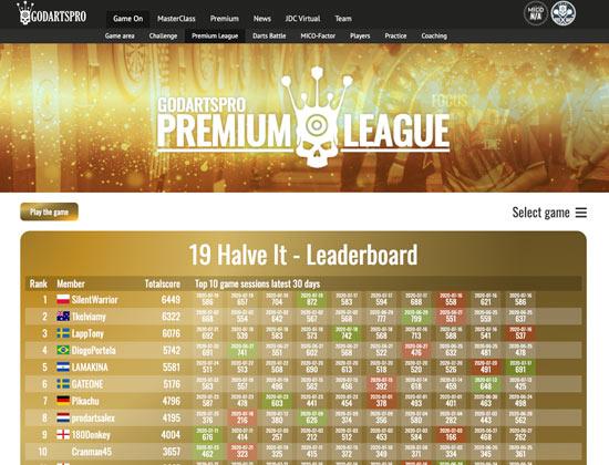 Premium League of darts - GoDartsPro